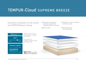 TEMPUR-Cloud Supreme