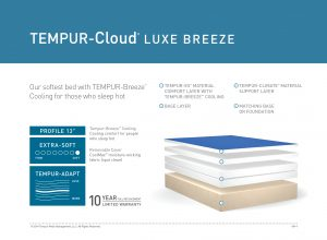 Best 5 Tempurpedic Cloud Supreme Breeze Reviews Best Mattresso