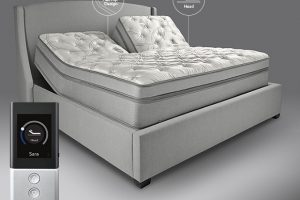Sleep Number Bed Vs. Tempurpedic Vs. Serta Icomfort